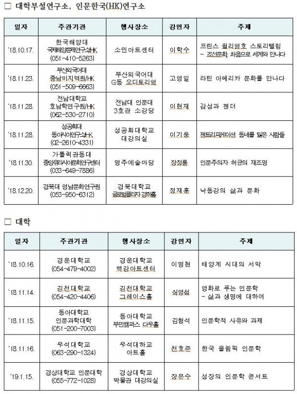 2018년 인문학 콘서트 일정(대학부설연구소, 인문한국(HK)연구소, 대학)